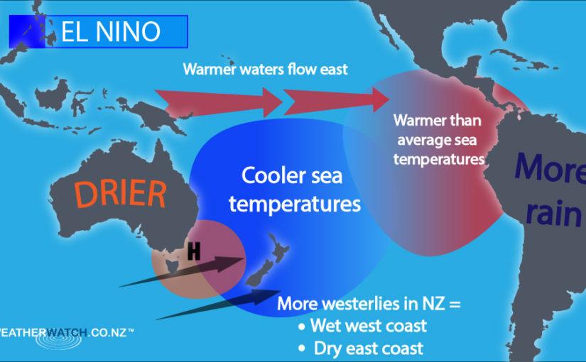 Der Indian Ocean Dipole und die Brände in Australien